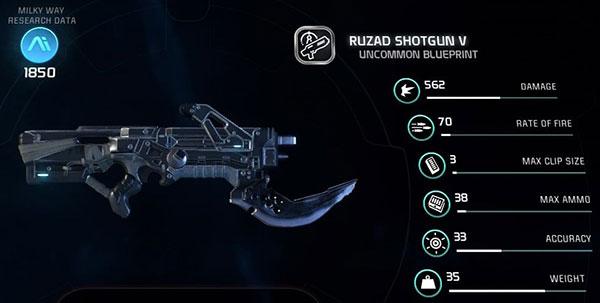 Ruzad-Shotgun