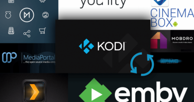best kodi alternatives in 2020